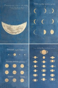 Moon and Planet Phases