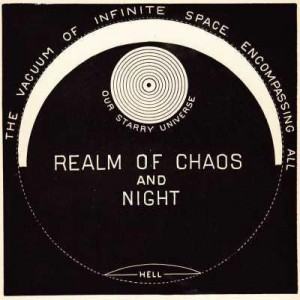 Realm of Chaos and Night